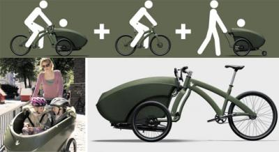fahrrad kinderwagen kombi